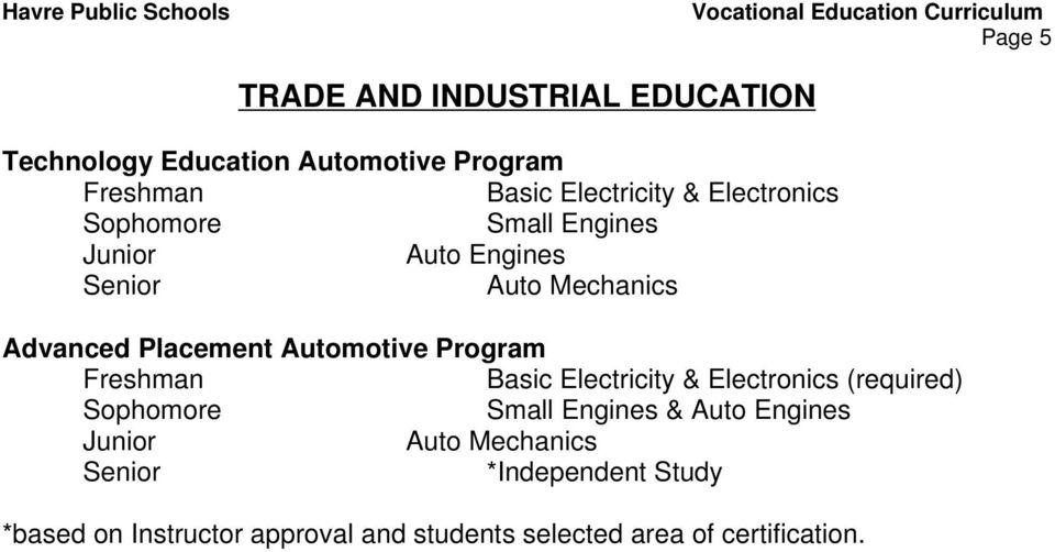Program Freshman Basic Electricity & Electronics (required) Sophomore Small Engines & Auto Engines Junior