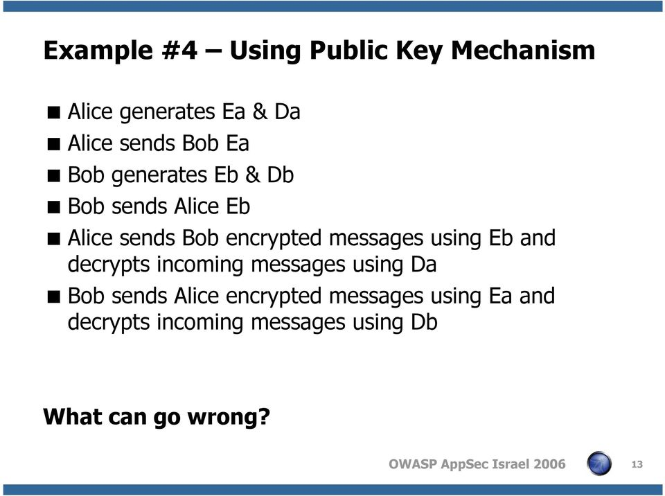 messages using Eb and decrypts incoming messages using Da Bob sends Alice