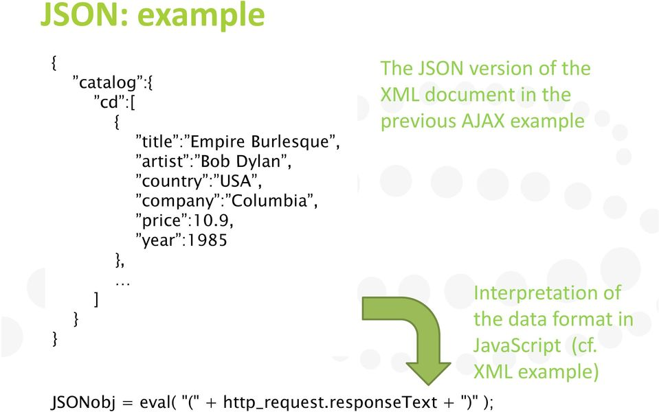 9, year :1985 }, ] } The JSON version of the XMLdocument inthe previous AJAX