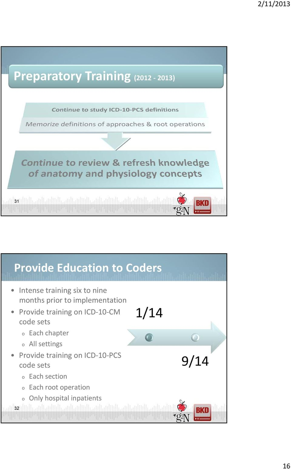 ICD-10-CM code sets o Each chapter o All settings Provide training on
