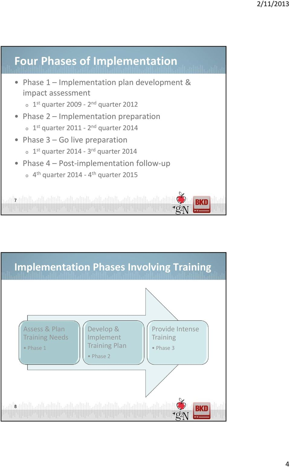 2014-3 rd quarter 2014 Phase 4 Post-implementation follow-up o 4 th quarter 2014-4 th quarter 2015 7 Implementation Phases