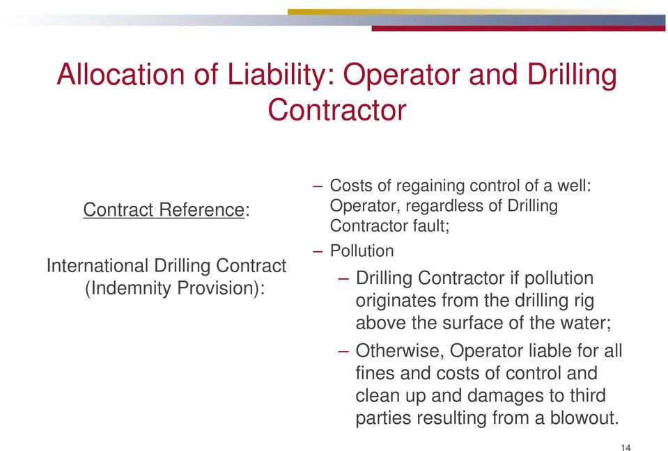 Pollution Drilling Contractor if pollution originates from the drilling rig above the surface of the water;