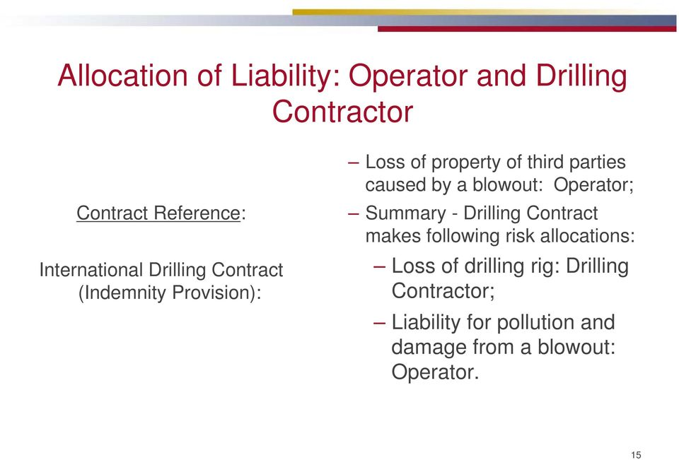 blowout: Operator; Summary - Drilling Contract makes following risk allocations: Loss of