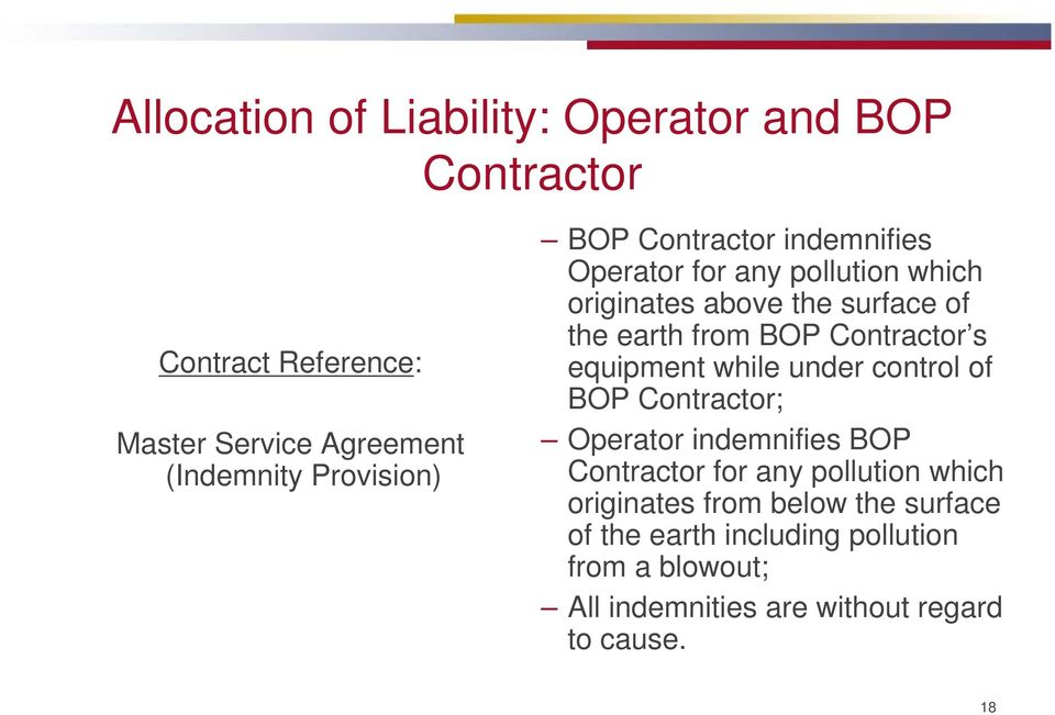 Contractor s equipment while under control of BOP Contractor; Operator indemnifies BOP Contractor for any pollution