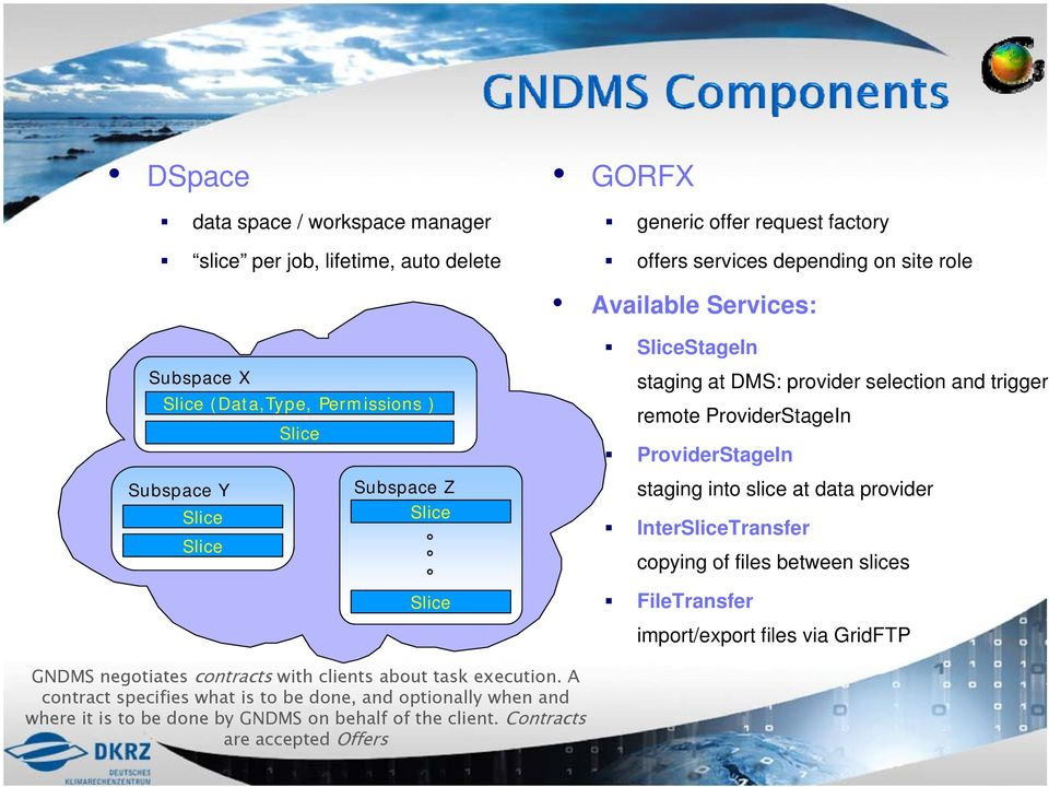 slice at data provider InterSliceTransfer copying of files between slices FileTransfer import/export files via GridFTP GNDMS negotiates contracts with clients about task execution A GNDMS