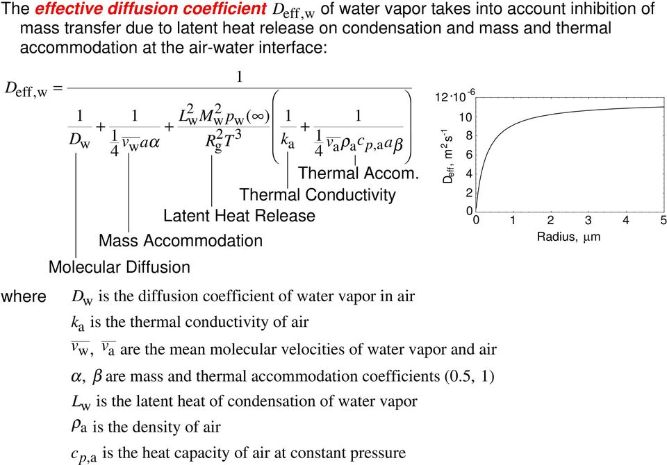 Thermal Conductivity Latent Heat Release Mass Accommodation Molecular Diffusion 12 1-6 Dw is the diffusion coefficient of water vapor in air ka is the thermal conductivity of air vw, va are the mean