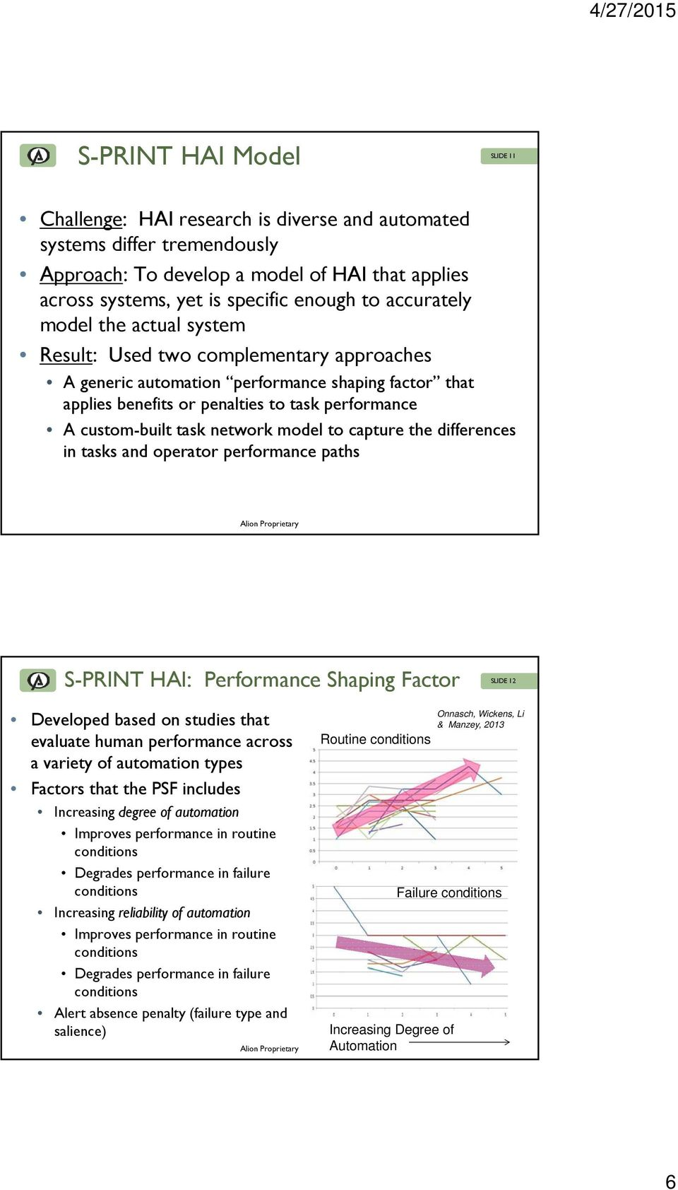 network model to capture the differences in tasks and operator performance paths S-PRINT HAI: Performance Shaping Factor SLIDE 12 Developed based on studies that evaluate human performance across a