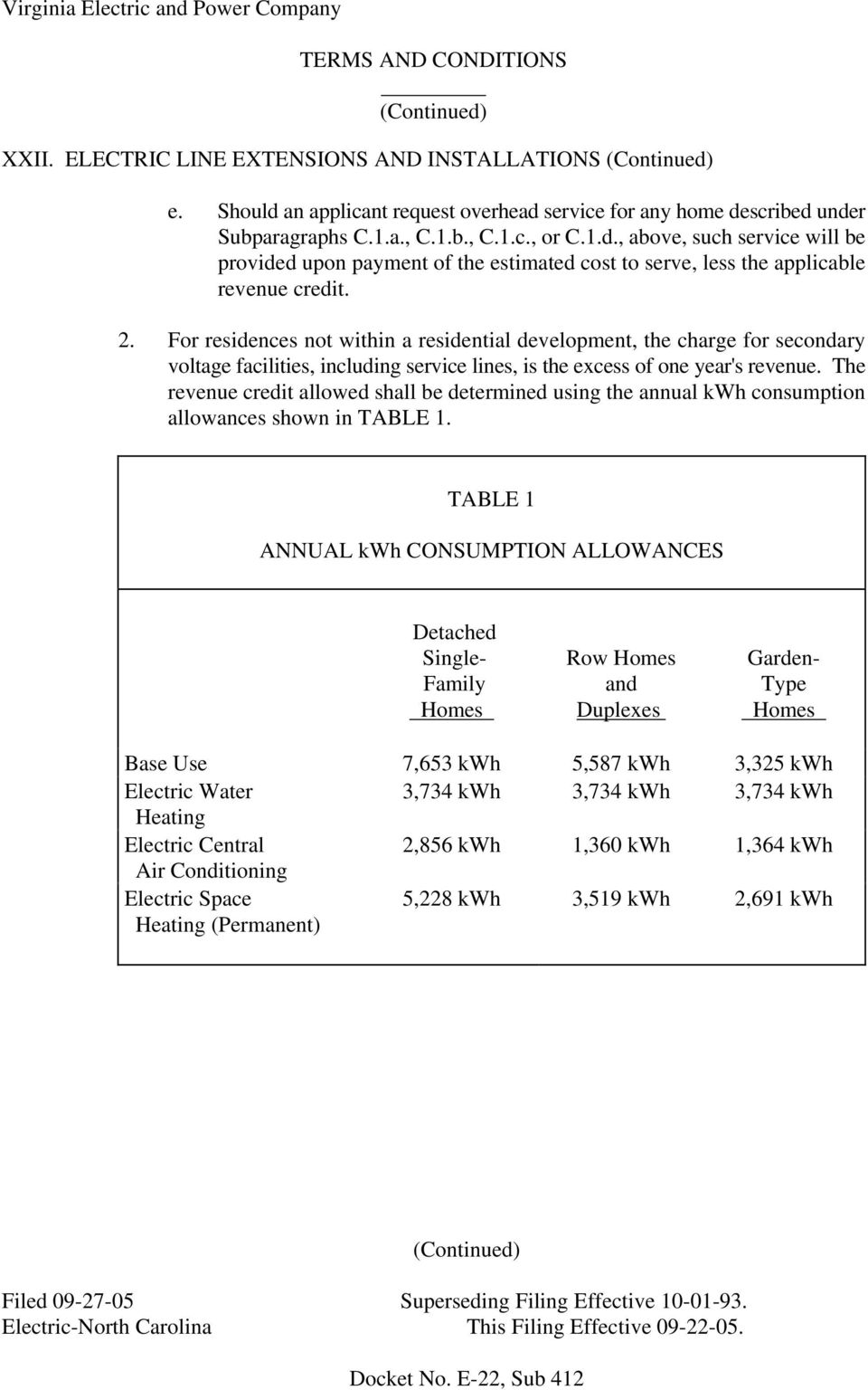The revenue credit allowed shall be determined using the annual kwh consumption allowances shown in TABLE 1.