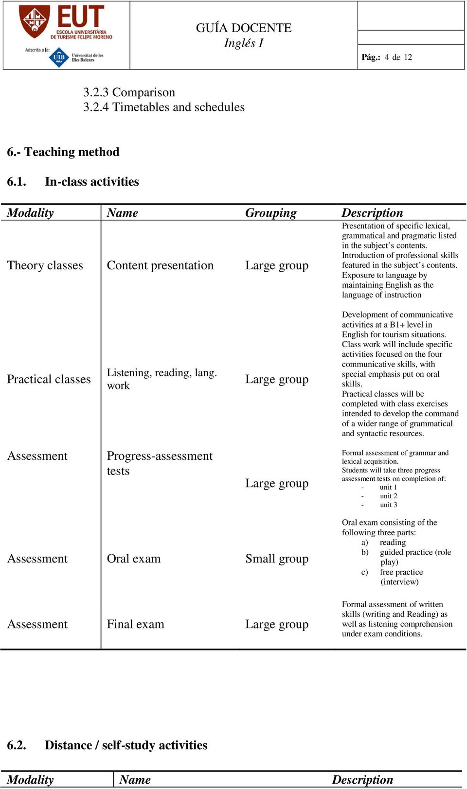 In-class activities Modality Name Grouping Description Theory classes Content presentation Large group Presentation of specific lexical, grammatical and pragmatic listed in the subject s contents.