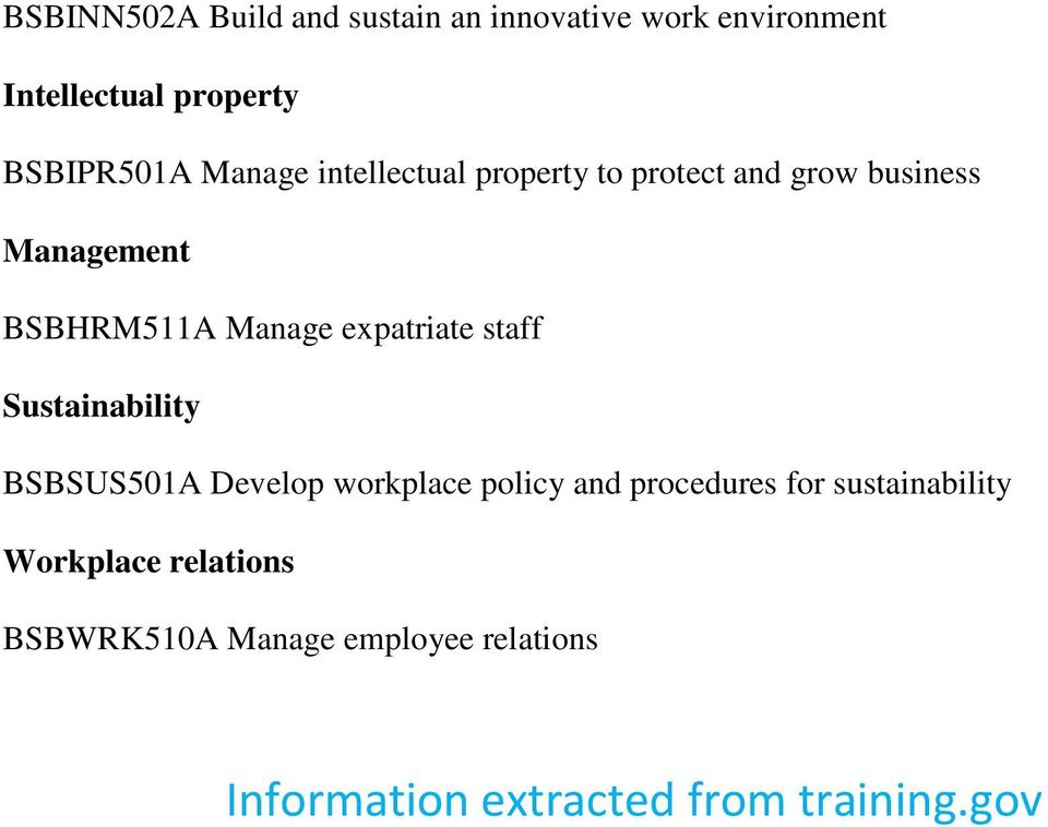expatriate staff Sustainability BSBSUS501A Develop workplace policy and procedures for