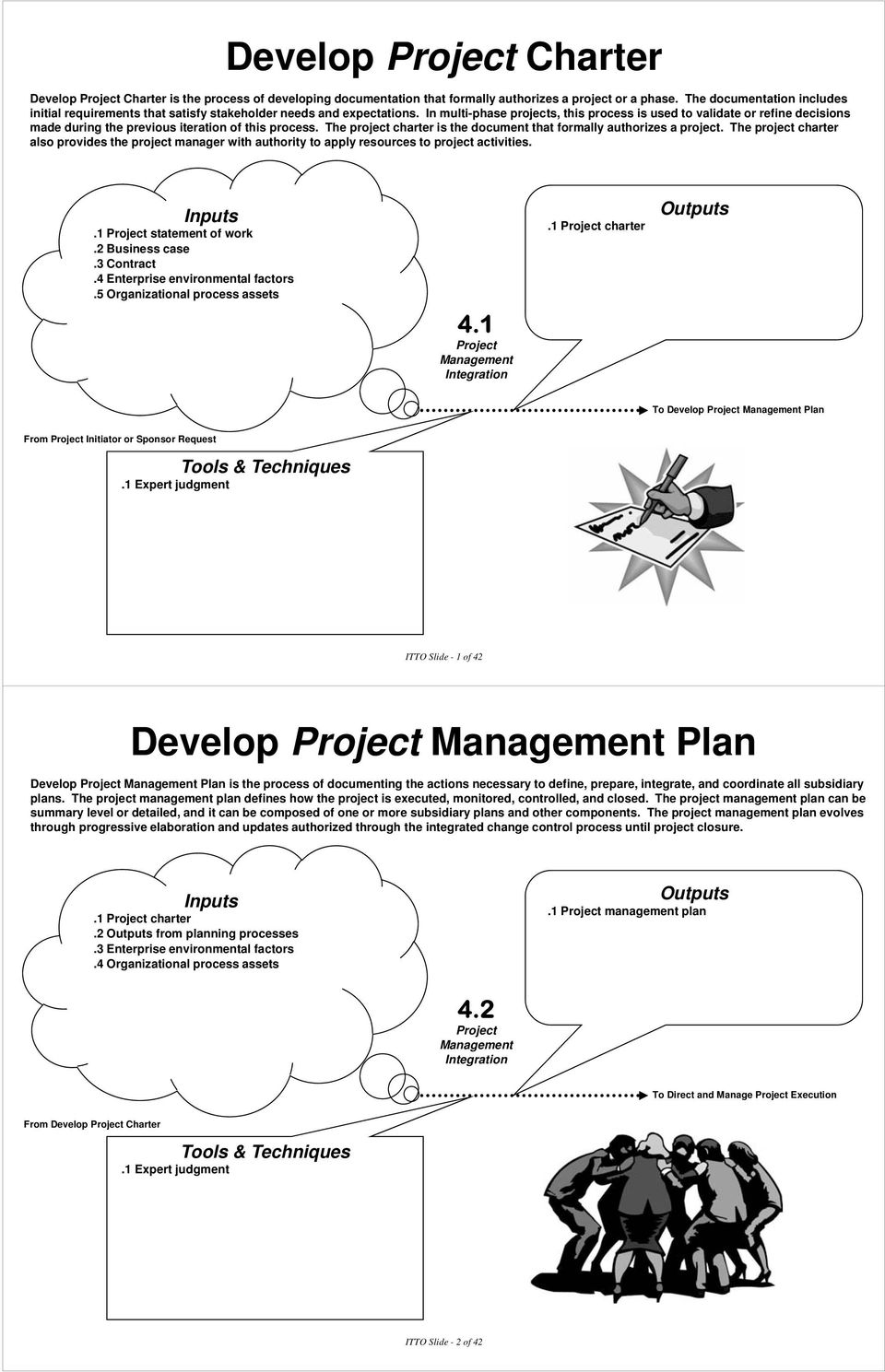 In multi-phase projects, this process is used to validate or refine decisions made during the previous iteration of this process.