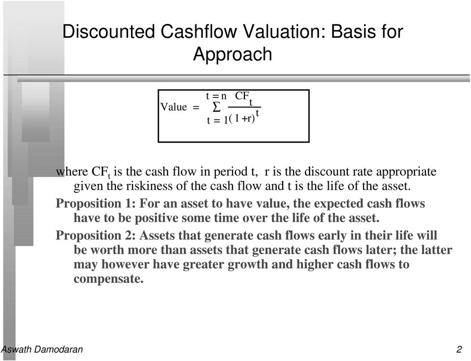 Proposition 1: For an asset to have value, the expected cash flows have to be positive some time over the life of the asset.