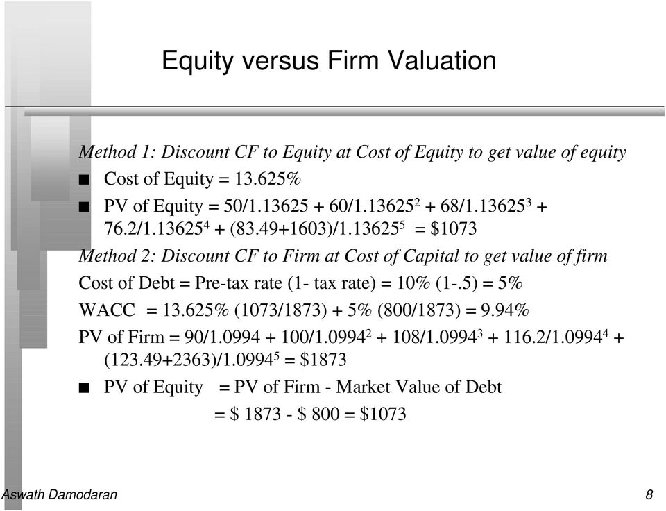 13625 5 = $1073 Method 2: Discount CF to Firm at Cost of Capital to get value of firm Cost of Debt = Pre-tax rate (1- tax rate) = 10% (1-.