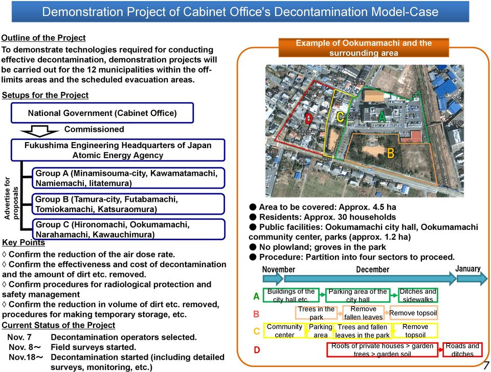 Example of Ookumamachi and the surrounding area Setups for the Project National Government (Cabinet Office) Commissioned Fukushima Engineering Headquarters of Japan Atomic Energy Agency Advertise for