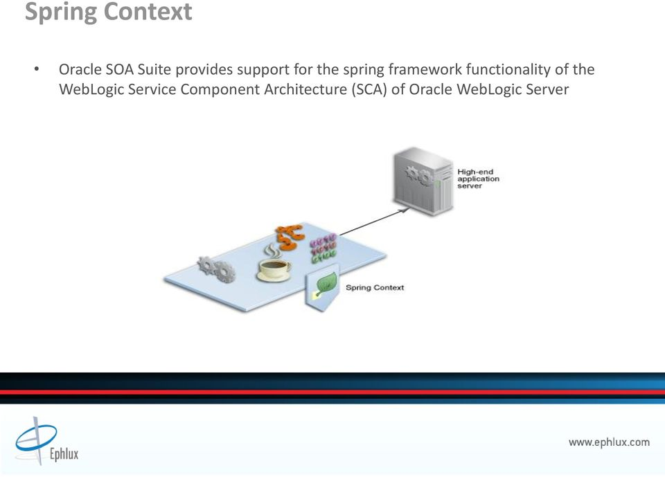 functionality of the WebLogic Service