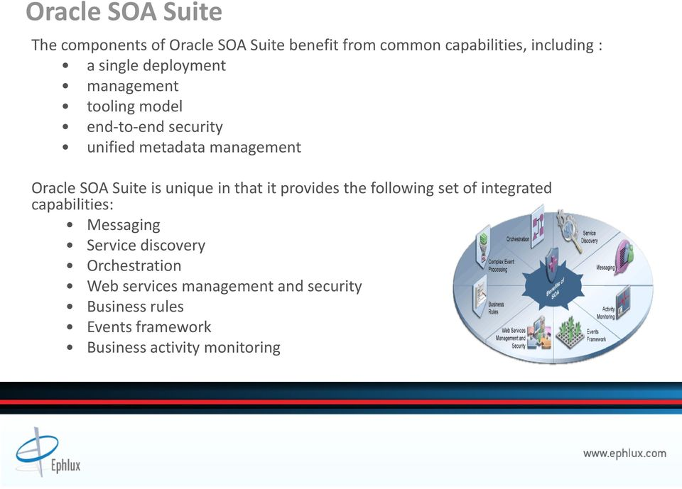 Suite is unique in that it provides the following set of integrated capabilities: Messaging Service