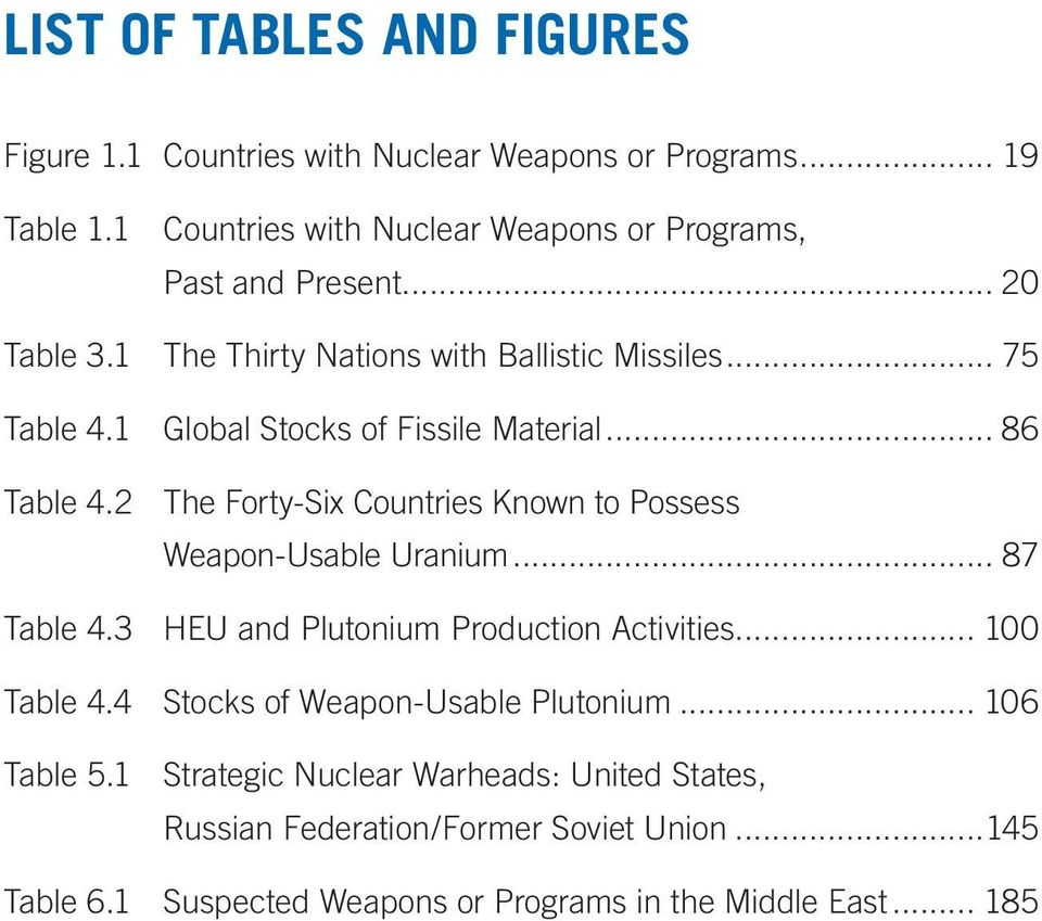 1 Global Stocks of Fissile Material... 86 Table 4.2 The Forty-Six Countries Known to Possess Weapon-Usable Uranium... 87 Table 4.