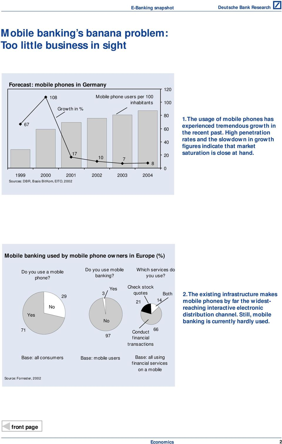 High penetration rates and the slowdown in growth figures indicate that market saturation is close at hand. Mobile banking used by mobile phone owners in Europe (%) Do you use a mobile phone?