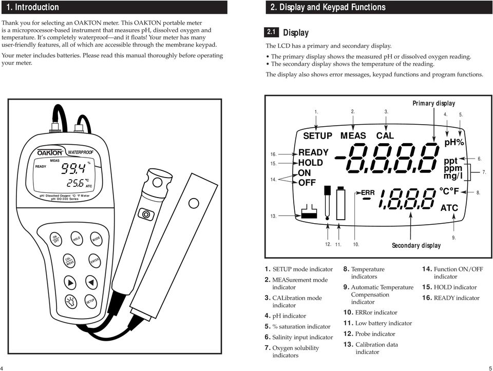 Please read this manual thoroughly before operating your meter. 2. Display and Keypad Functions 2.1 Display The LD has a primary and secondary display.