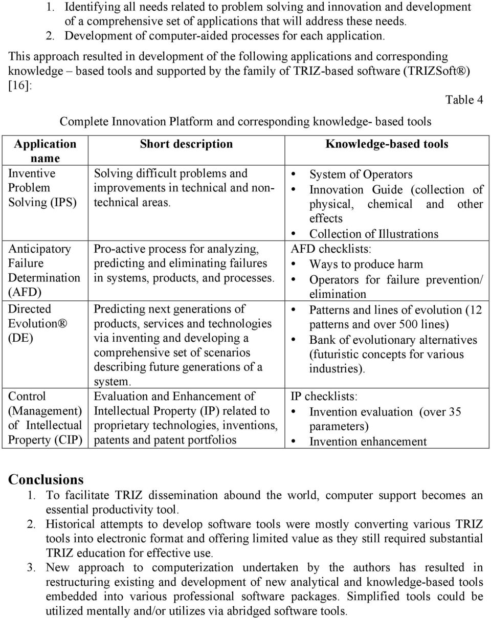 This approach resulted in development of the following applications and corresponding knowledge based tools and supported by the family of TRIZ-based software (TRIZSoft ) [16]: Table 4 Application