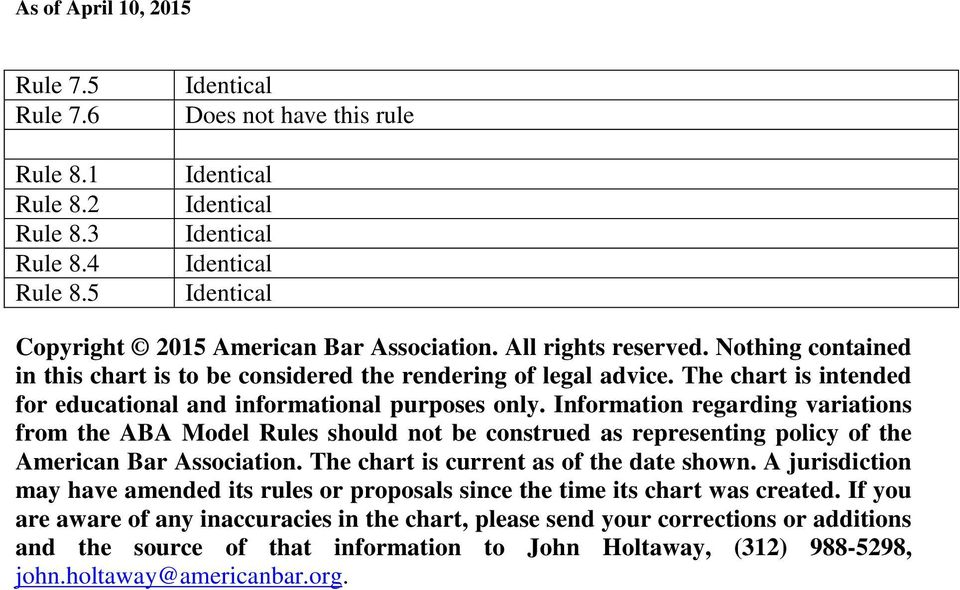 Information regarding variations from the ABA Model Rules should not be construed as representing policy of the American Bar Association. The chart is current as of the date shown.