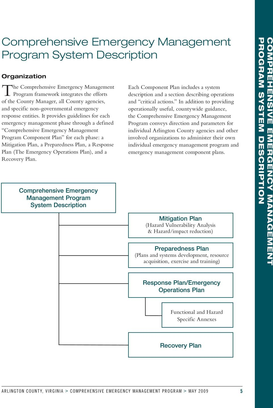 It provides guidelines for each emergency management phase through a defined Comprehensive Emergency Management Program Component Plan for each phase: a Mitigation Plan, a Preparedness Plan, a