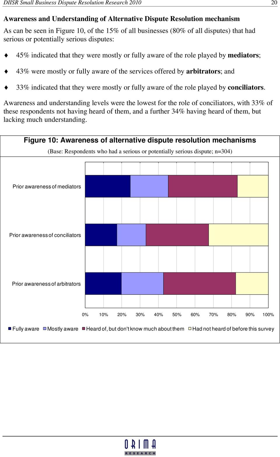 by arbitrators; and 33% indicated that they were mostly or fully aware of the role played by conciliators.