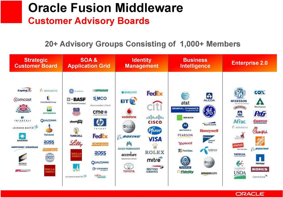 Strategic Customer Board SOA & Application Grid
