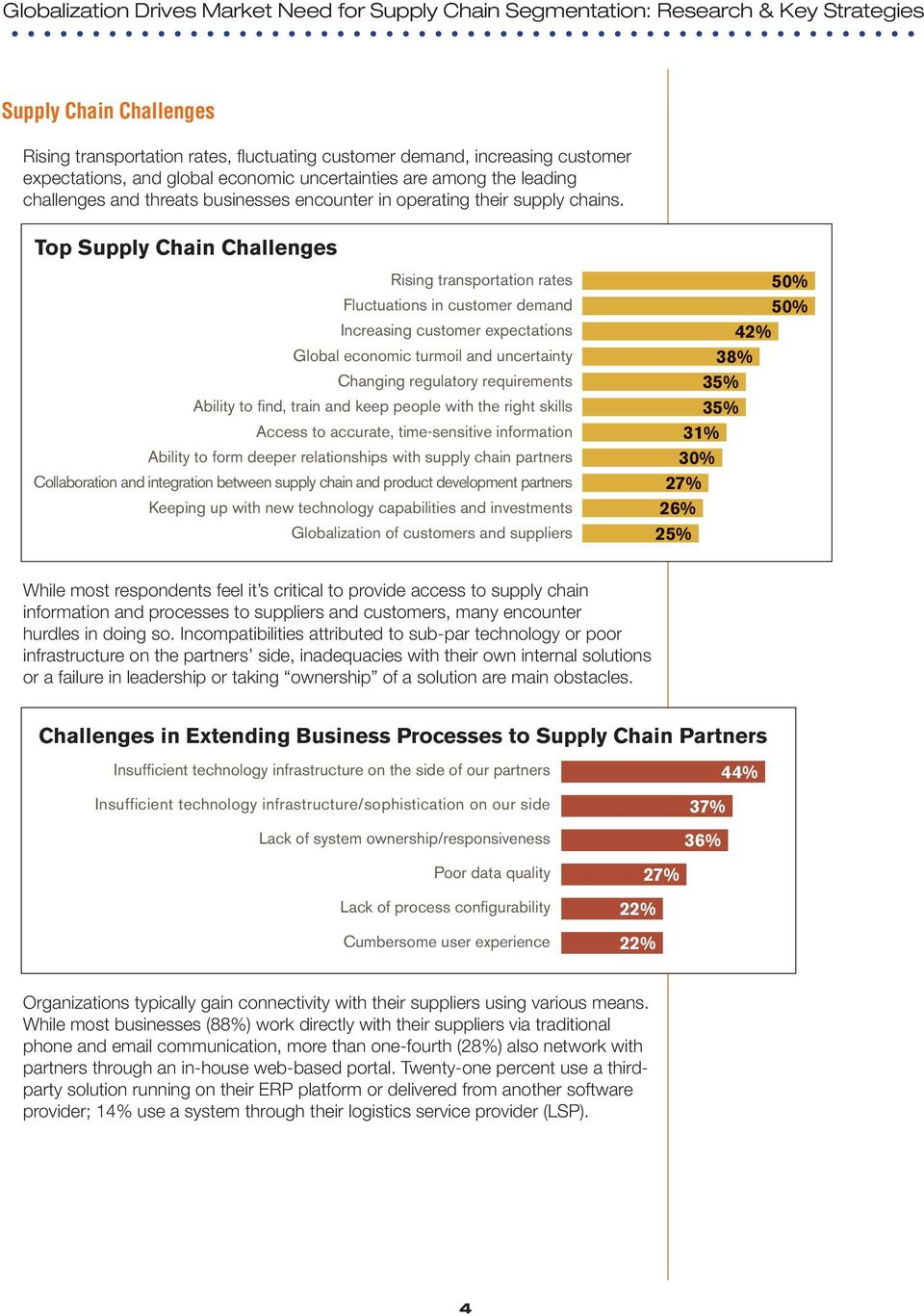 Top Supply Chain Challenges Rising transportation rates Fluctuations in customer demand Increasing customer expectations Global economic turmoil and uncertainty Changing regulatory requirements