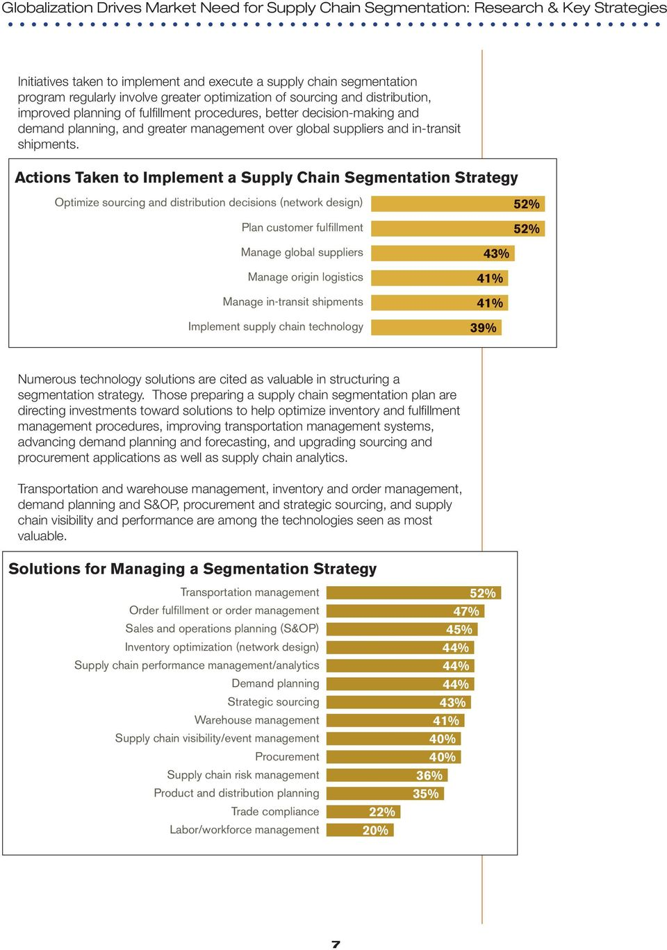 Actions Taken to Implement a Supply Chain Segmentation Strategy Optimize sourcing and distribution decisions (network design) Plan customer fulfillment Manage global suppliers Manage origin logistics