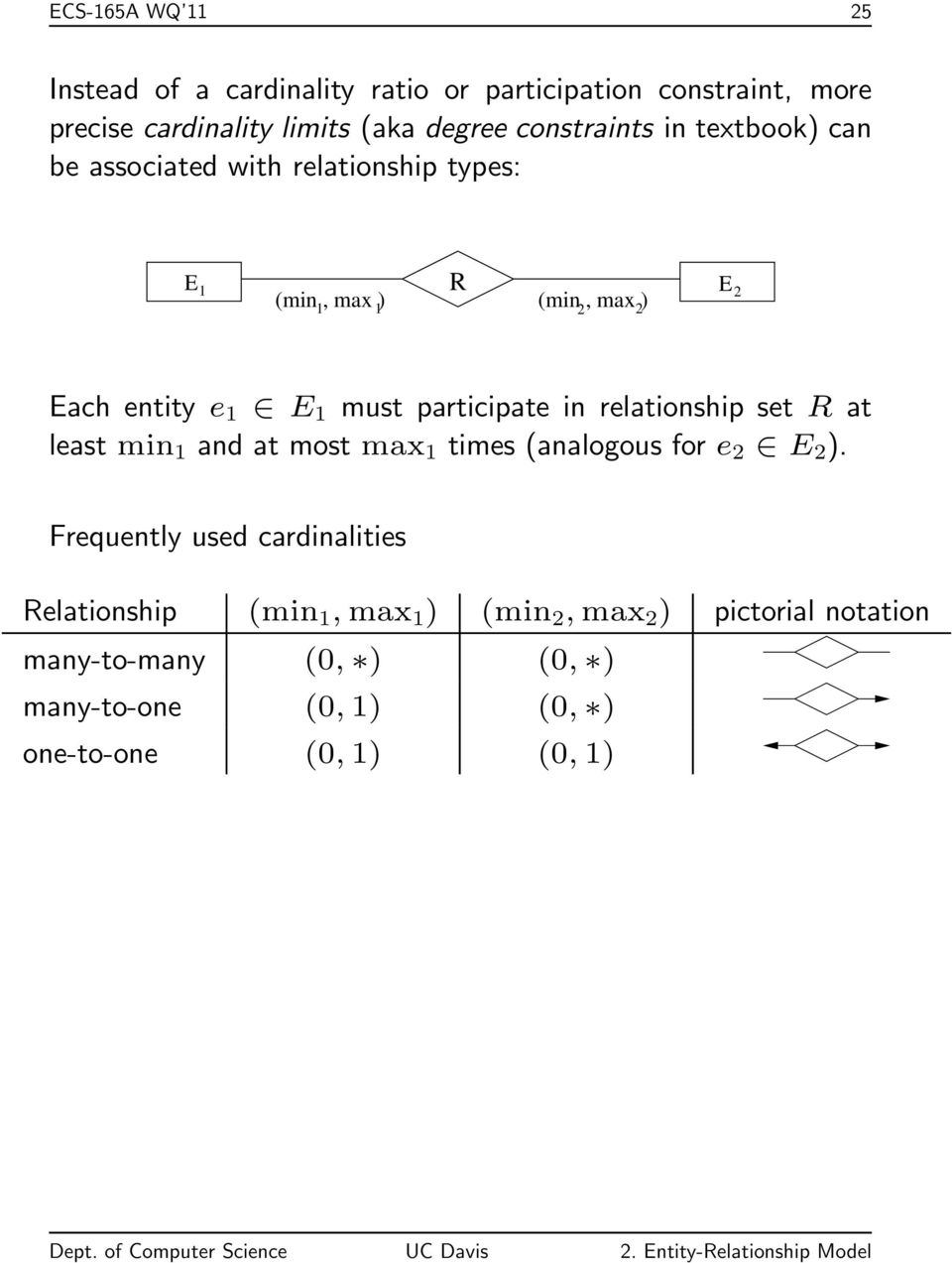 must participate in relationship set R at least min 1 and at most max 1 times (analogous for e 2 E 2 ).