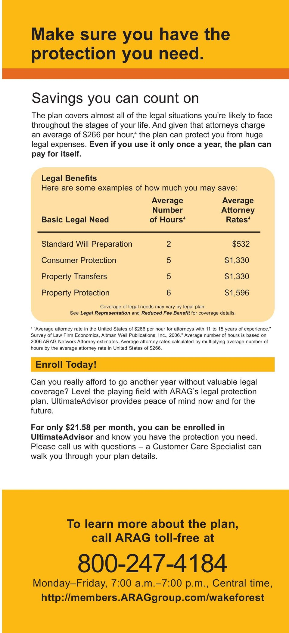Legal Benefits Here are some examples of how much you may save: Average Average Number Attorney Basic Legal Need of Hours 4 Rates 4 Standard Will Preparation 2 $532 Consumer Protection 5 $1,330