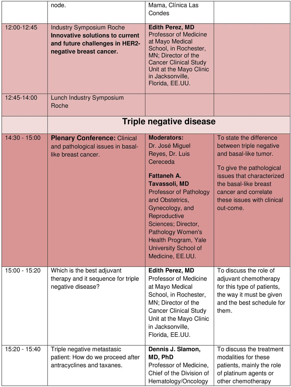12:45-14:00 Lunch Industry Symposium Roche Triple negative disease 14:30-15:00 Plenary Conference: Clinical and pathological issues in basallike breast cancer.