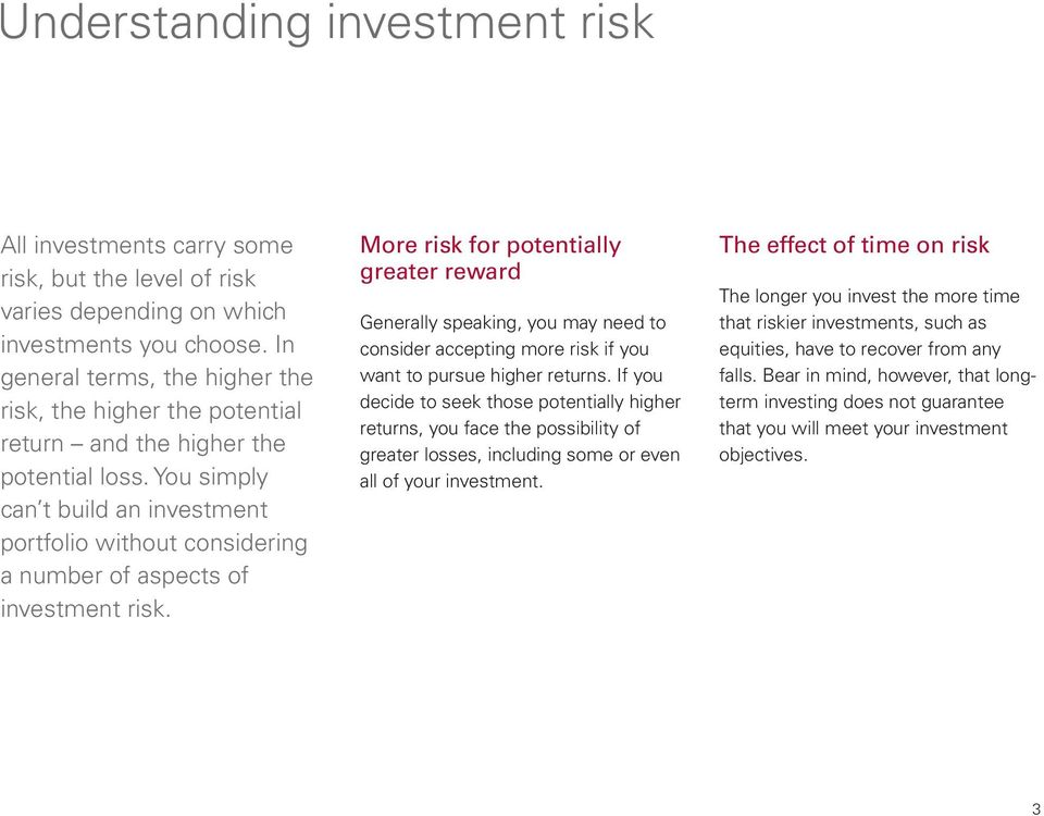 You simply can t build an investment portfolio without considering a number of aspects of investment risk.