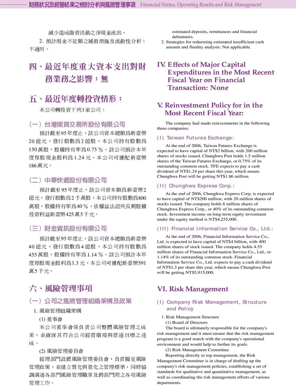 Reinvestment Policy for in the Most Recent Fiscal Year: The company had made reinvestments in the following three companies: (I) Taiwan Futures Exchange: At the end of 2006, Taiwan Futures Exchange