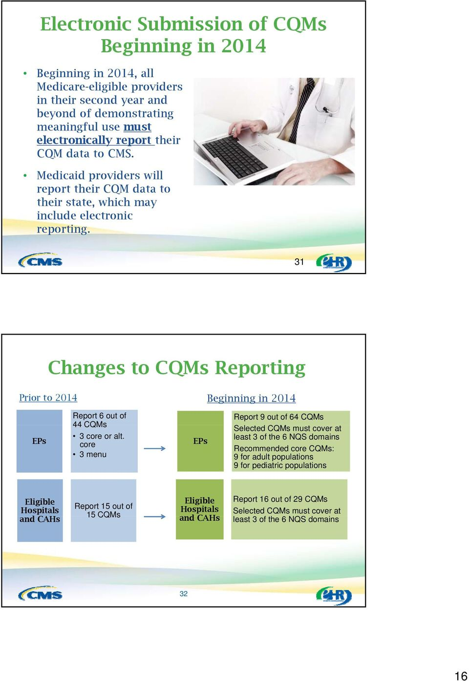 31 Changes to CQMs Reporting Prior to 2014 EPs Report 6 out of 44 CQMs 3 core or alt.