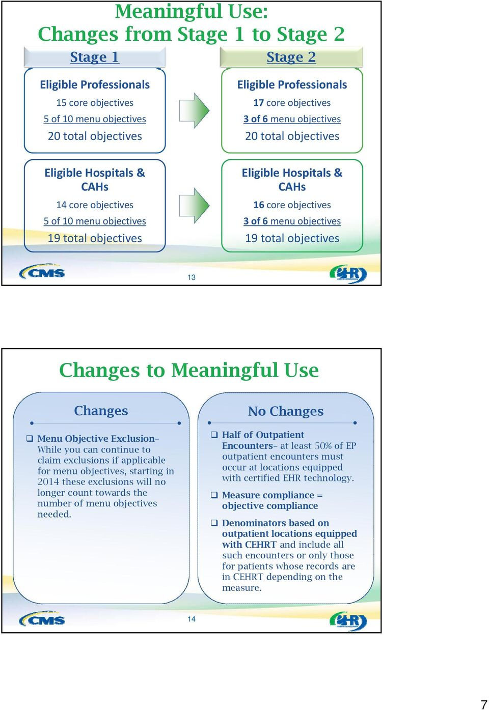 total objectives 13 Changes to Meaningful Use Changes Menu Objective Exclusion While you can continue to claim exclusions if applicable for menu objectives, starting in 2014 these exclusions will no