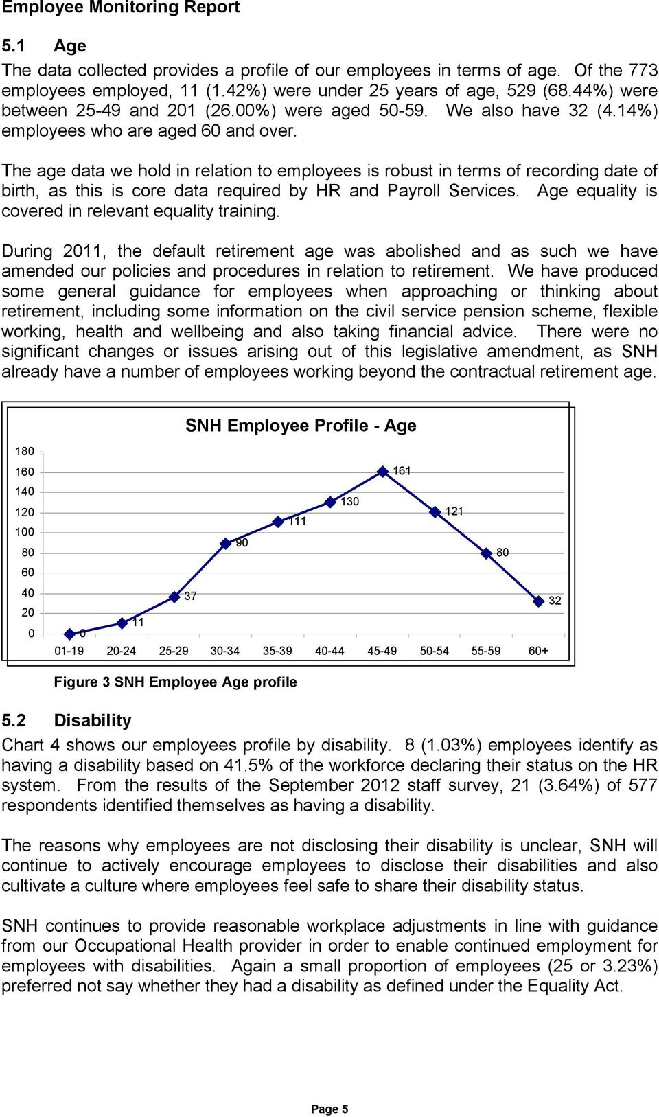 The age data we hold in relation to employees is robust in terms of recording date of birth, as this is core data required by HR and Payroll Services.