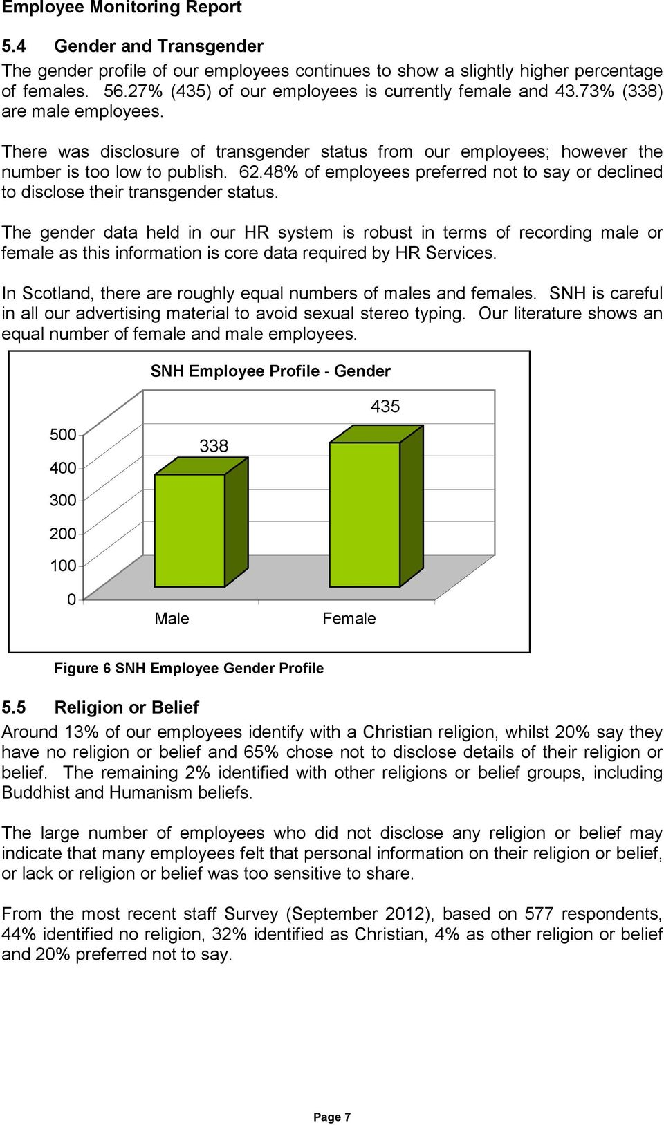 48% of employees preferred not to say or declined to disclose their transgender status.