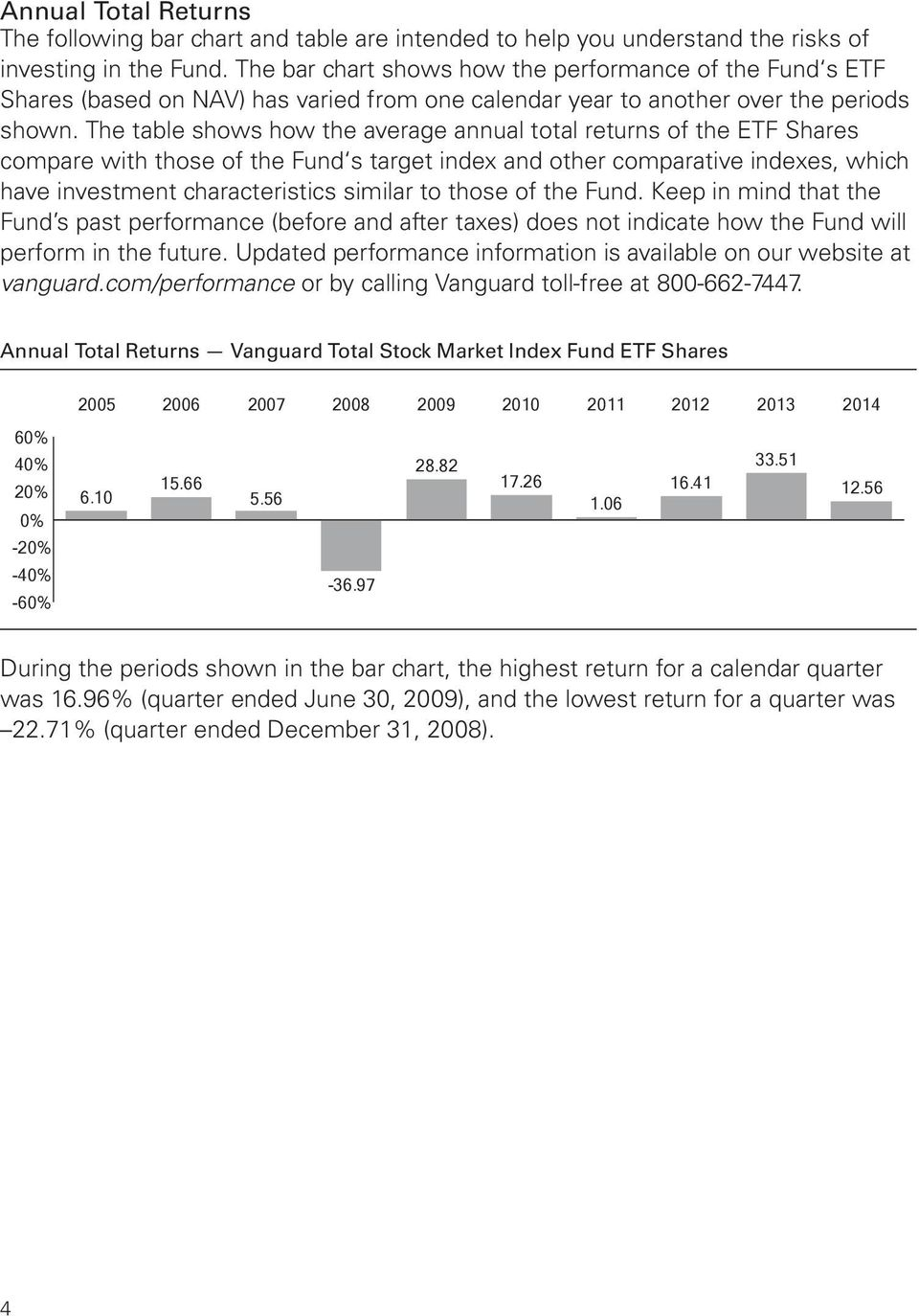 The table shows how the average annual total returns of the ETF Shares compare with those of the Fund s target index and other comparative indexes, which have investment characteristics similar to