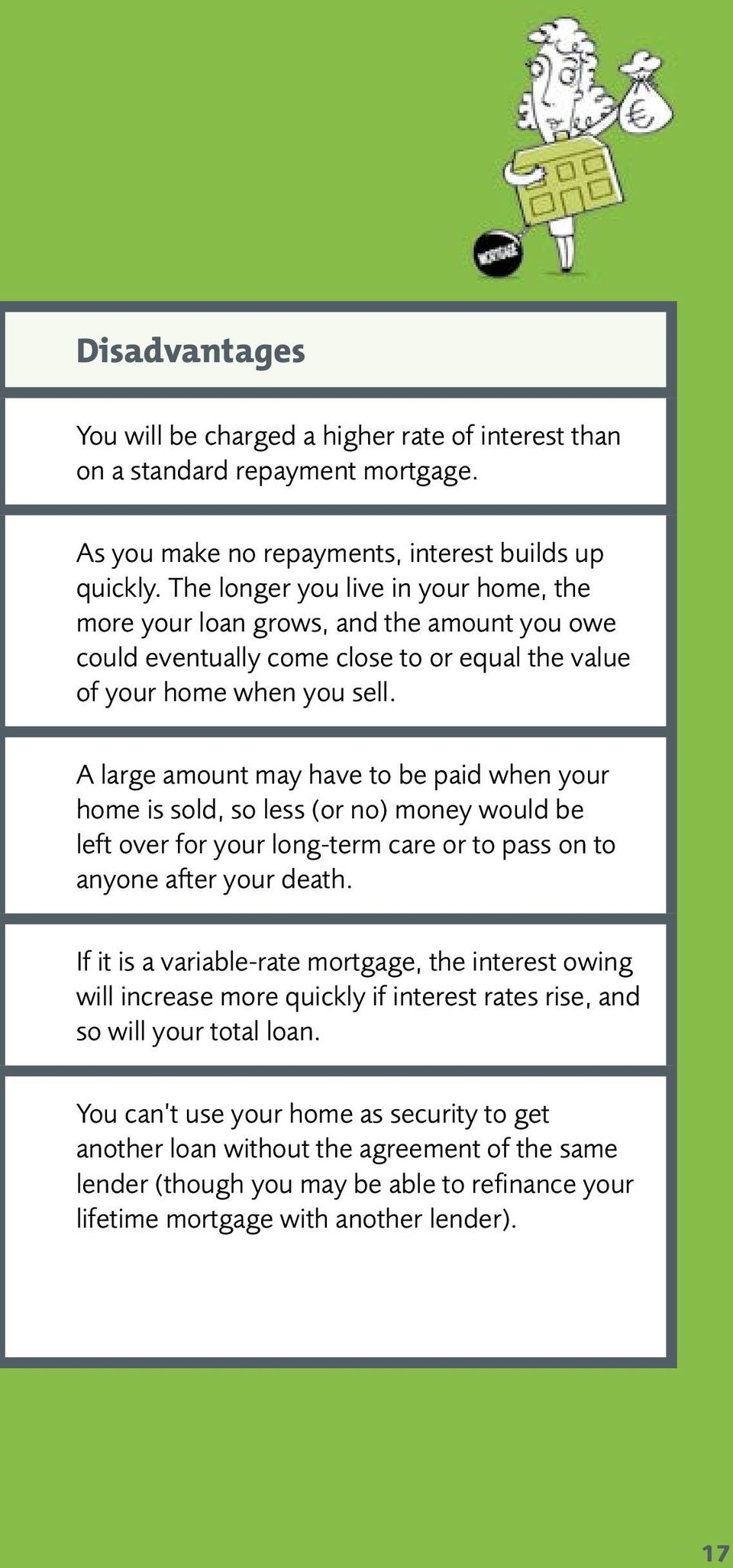 A large amount may have to be paid when your home is sold, so less (or no) money would be left over for your long-term care or to pass on to anyone after your death.