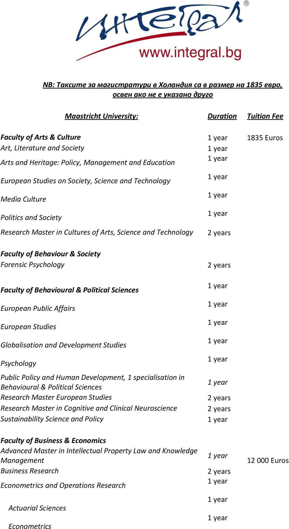 Studies Globalisation and Development Studies Psychology Public Policy and Human Development, 1 specialisation in Behavioural & Political Sciences Research Master European Studies Research Master in