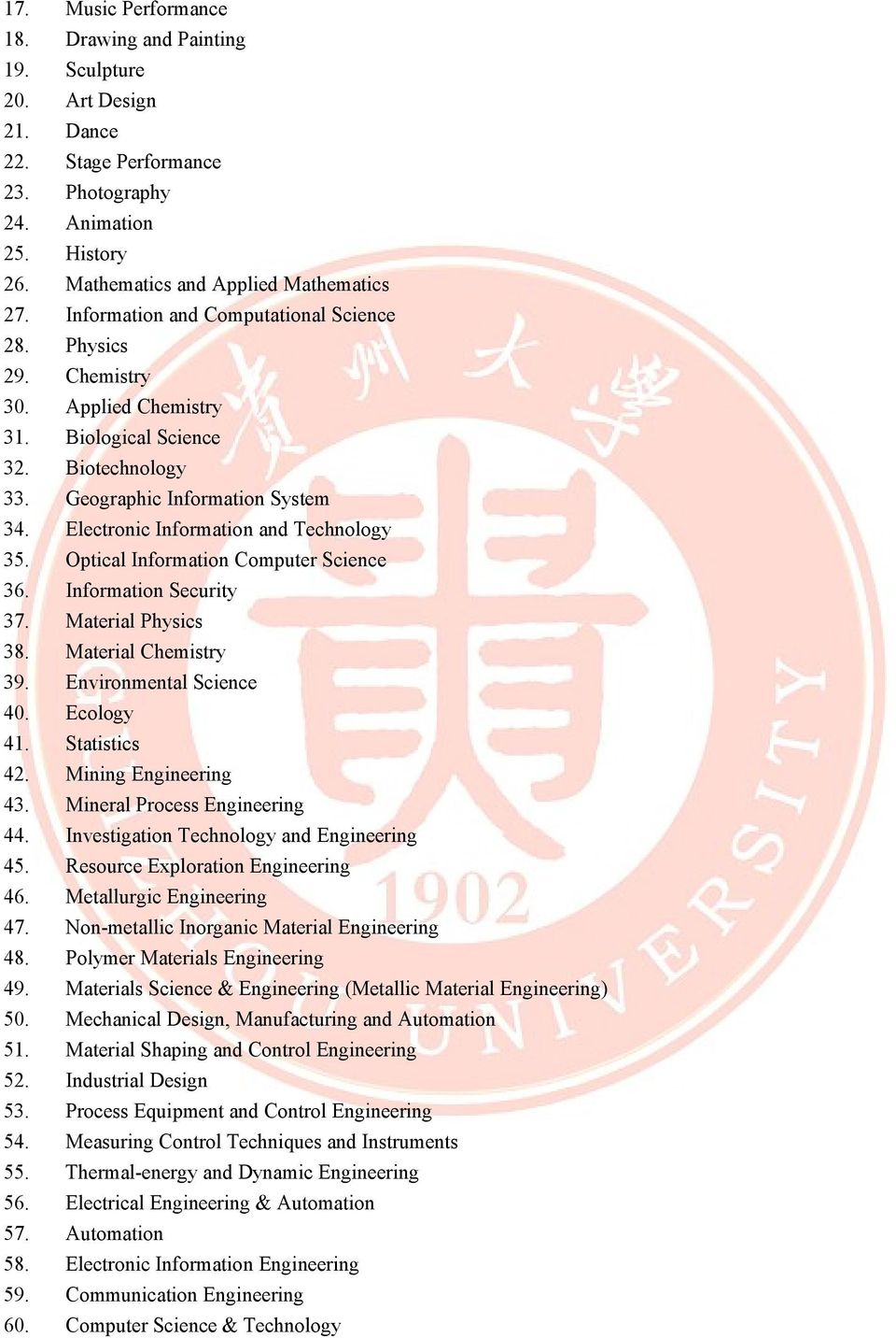 Electronic Information and Technology 35. Optical Information Computer Science 36. Information Security 37. Material Physics 38. Material Chemistry 39. Environmental Science 40. Ecology 41.