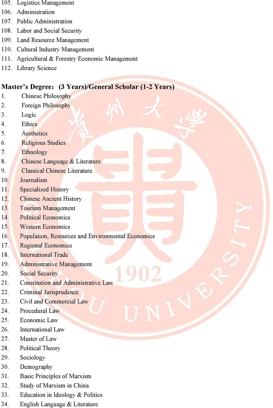 Religious Studies 7. Ethnology 8. Chinese Language & Literature 9. Classical Chinese Literature 10. Journalism 11. Specialized History 12. Chinese Ancient History 13. Tourism Management 14.
