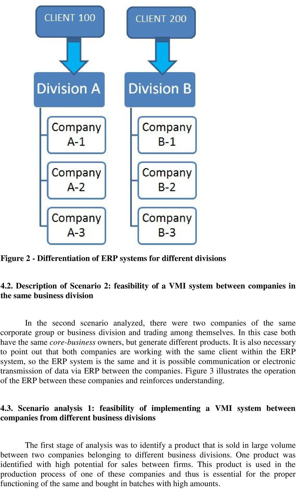 Description of Scenario 2: feasibility of a VMI system between companies in the same business division In the second scenario analyzed, there were two companies of the same corporate group or