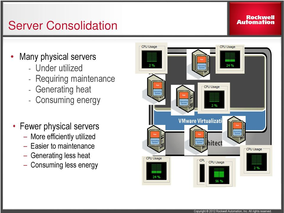 Consuming energy Fewer physical servers More efficiently