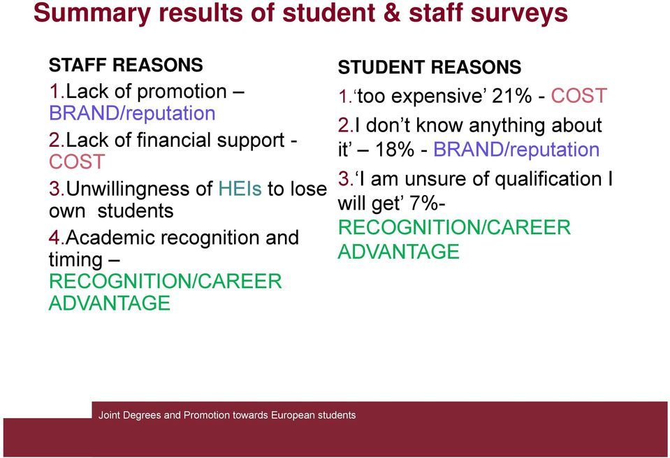 Academic recognition and timing RECOGNITION/CAREER ADVANTAGE STUDENT REASONS 1.