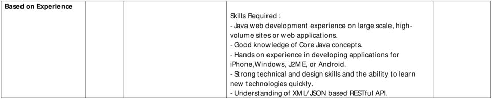- Hands on experience in developing applications for iphone,windows, J2ME, or Android.