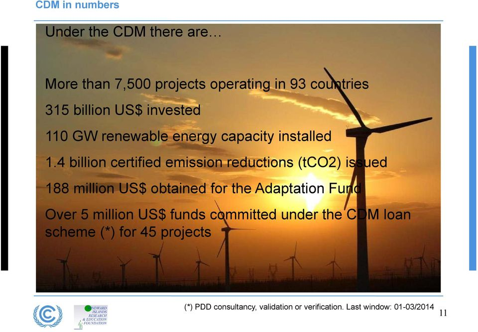 4 billion certified emission reductions (tco2) issued 188 million US$ obtained for the Adaptation Fund