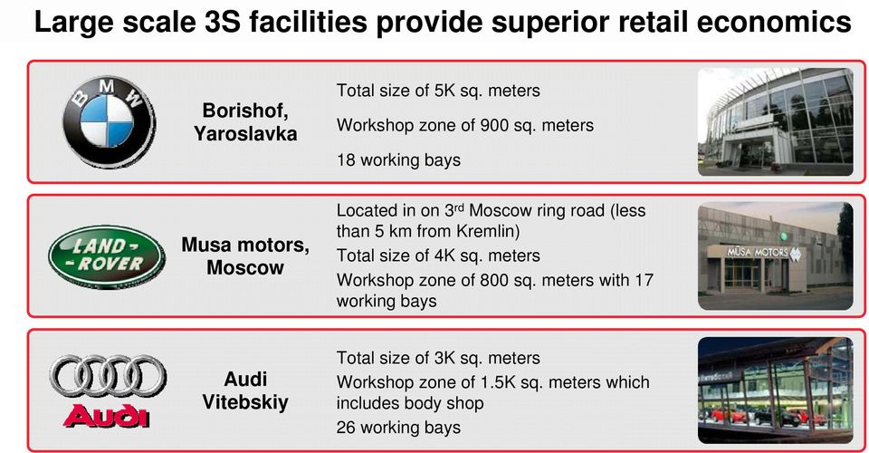 meters 18 working bays Musa motors, Moscow Located in on 3 rd Moscow ring road (less than 5 km from Kremlin)